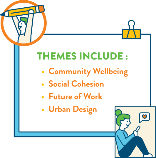Themes include: community wellbeing, social cohesion, future of work, and urban design
